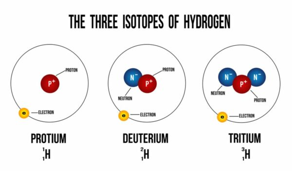 contoh isotop hidrogen