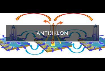 Antisiklon: Pengertian, contoh, dampak asal